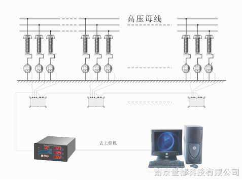 避雷器在线监测远传系统
