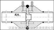 标准喷嘴/长径喷嘴