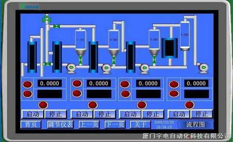 AI-2070C/2010C总线式无纸记录仪