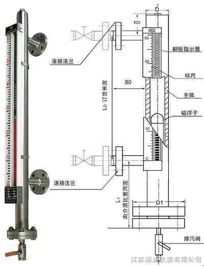 江苏翻板液位计|供应翻板液位计|浮子流量计厂家