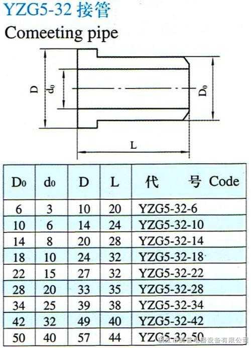 YZG5-32焊接式管接头-接管
