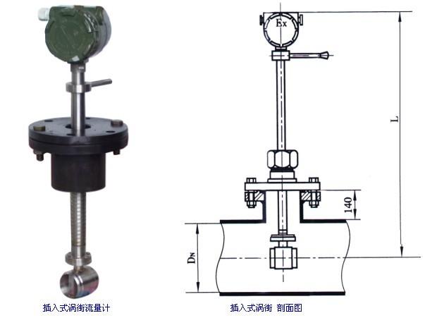 SC-LUCB-插入式渦街流量計
