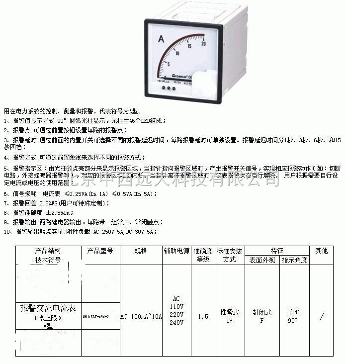 报警交流电流表() 型号:MN3/KLY-A96-2-AC 库号:M393140