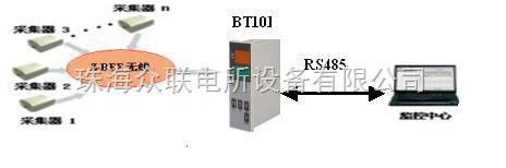 ZL101-无线温度控制器