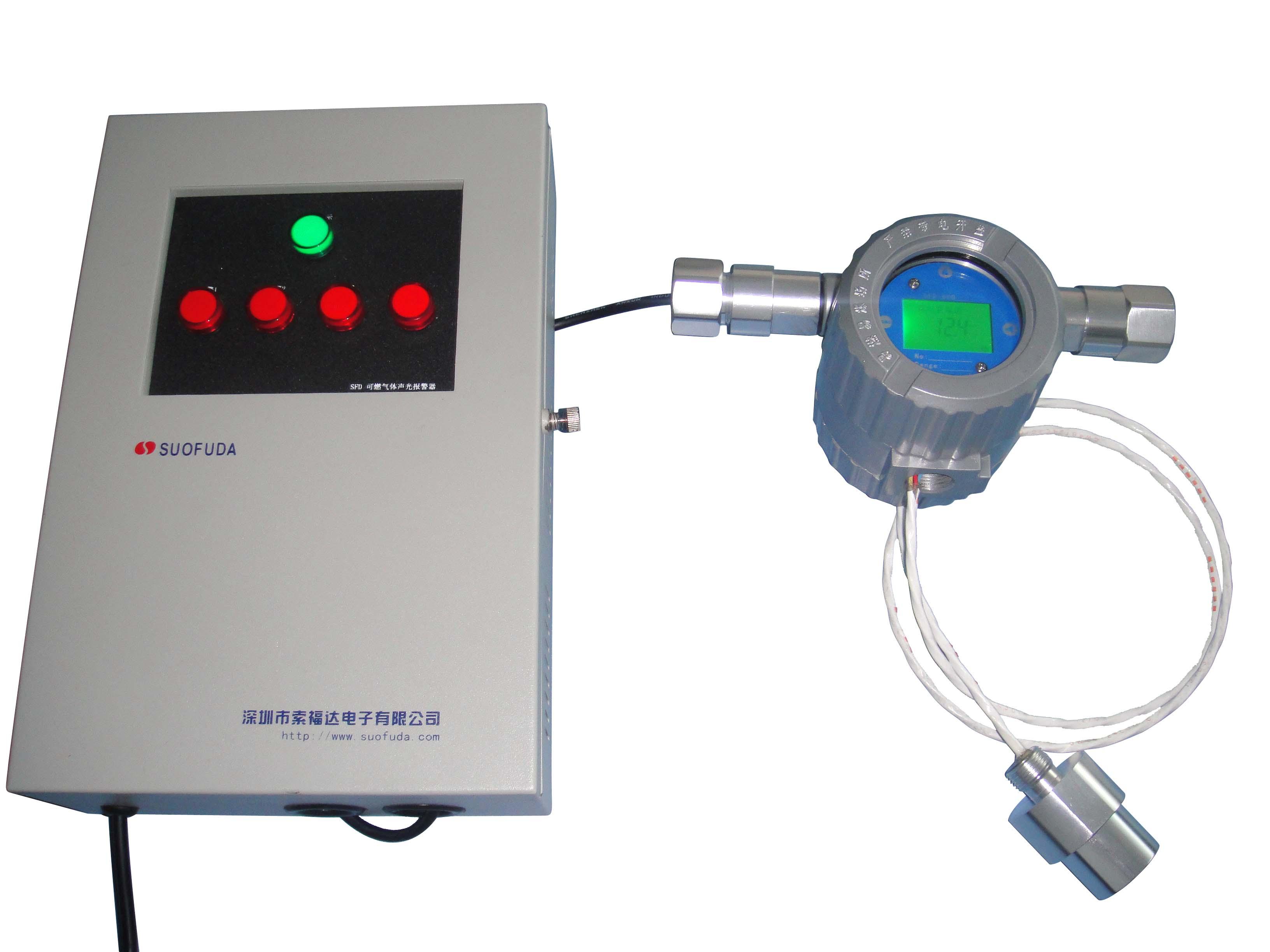 高溫氣體報警器/報警儀/檢測儀/變送器