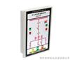 TF8000系列开光状态智能操作器